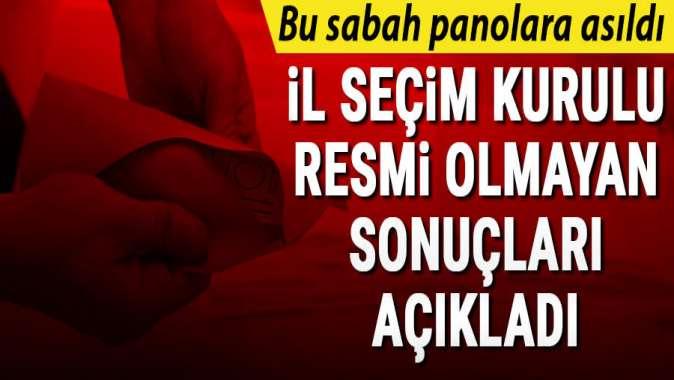 Bu sabah panoya asıldı... İl Seçim Kurulu, resmi olmayan İstanbul seçim sonuçlarını açıkladı