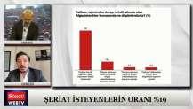 AKP yüzde 30'un altında
