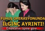 Hayat kadınlarına operasyon: 10 gözaltı