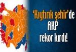 'Kıytırık şehir'de AKP rekor kırdı!