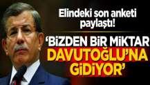 """Masasındaki son anketi paylaştı! """"Biz bir miktar Davutoğlu'na gidiyor"""""""